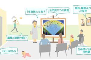【企業ミュージアム探訪】JT生命誌研究館